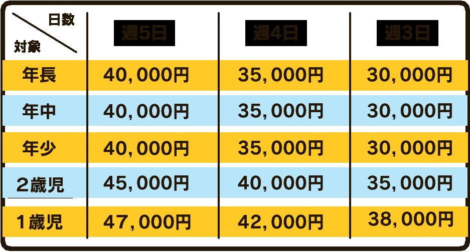 %e6%96%99%e9%87%91%e8%a1%a8_%e6%9c%88